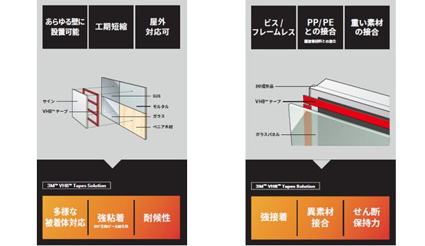 Y-4910 使用方法.png